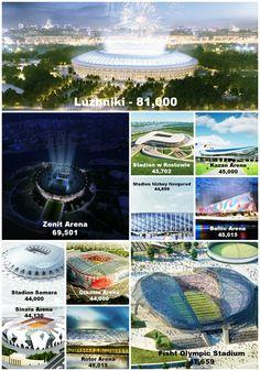 Future stadiums for 2018 World Cup 2018, Fifa World Cup, Nizhny Novgorod, Olympics, Soccer, Football, Adventure, Outdoor Decor, Sports