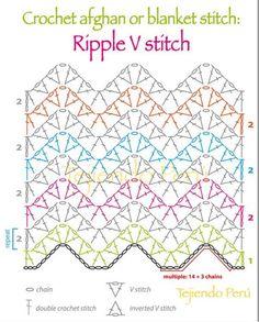 The ripple stitch gives a wonderful, wavy look to any crocheted piece. Crochet Stitches Free, Crochet Stitches For Beginners, Crochet Diagram, Crochet Chart, Crochet Basics, Chevron Crochet Patterns, Crochet Blanket Patterns, Knitting Patterns, Crochet Ripple