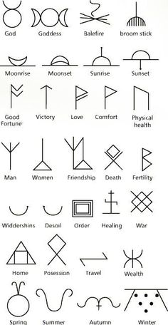 love simple symbols like this they make the best tattoos!! More