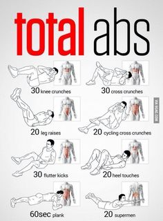 Total abs in 3 mins