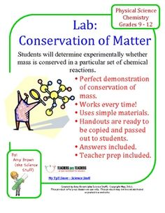 Chemistry Lab: Conservation Of Mass.  PURPOSE:   To determine experimentally whether mass is conserved in a particular set of chemical reactions. $