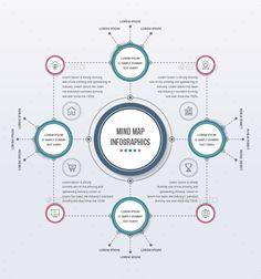 #Mind #Map #Template - #Infographics. This is Mind Map Template. You can used it all of your business purposes. You can change all the elements in your own choice by one click…