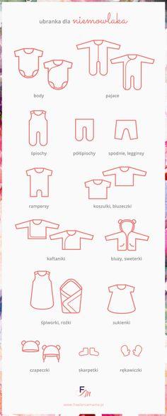 Ubranka dla niemowlaka – instrukcja obsługi