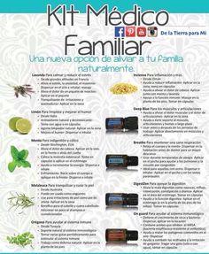 El Kit Médico Familiar sustituye tu botiquín de productos químicos y con dañan con efectos secundarios. Mejora la salud de toda tu familia de manera natural y segura con doTERRA  #aceitesesenciales #doterra #delatierraparami #kitmedicofamiliar #salud #familia #botiquin #saludnatural