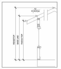 Utilizing Roof Baseline Polylines   Chief Architect Knowledge Base