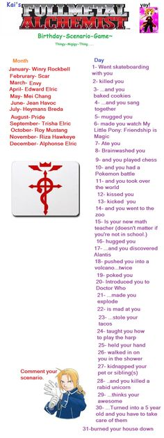 A FMA Birthday Game. .