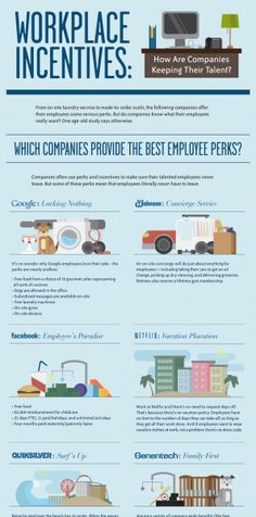 How Companies Keep Their Employees: Workplace Incentives    I love this infographic because what employees want and what management typically thinks they want is a huge disconnect.      Wage is not the Biggest influence for a person at a job  #management
