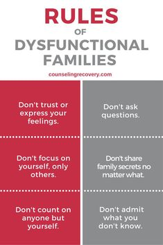 When you grow up with alcoholism, addiction, codependency, depression or mental illness, these unspoken rules are common. Click the image to get tips on how to transform anger into loving connection. Healthy Relationships, Relationship Advice, Horoscope Relationships, Healthy Marriage, Children Of Alcoholics, Codependency Recovery, Nicotine Addiction, Addiction Alcohol, Family Therapy