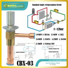 CBX-03-R410A automatic expansion valve is wonderful for cabin air cooler or mobile refrigeration equipments, replace TEV/TXV
