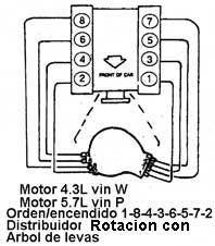 Pin En Mecanica