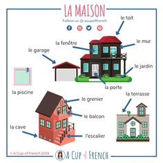 Learn French For Kids Schools Learning Games Cards French Language Lessons, French Lessons, Spanish Lessons, Spanish Language, Learning Spanish, Spanish Activities, Dual Language, Learning Italian, Language Study
