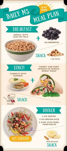 Healthy Diet Tips, Healthy Snacks, Healthy Eating, Healthy Recipes, Healthy Fridge, Super Dieta, Low Fat Breakfast, Snack Recipes, Cooking Recipes