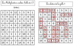 caché Montessori Math, Homeschool Math, Curriculum, French Kids, Multiplication And Division, Math Practices, Brain Teasers, Teaching English, Child Development