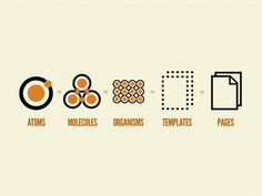 An Introduction to Atomic Design for Web Designers