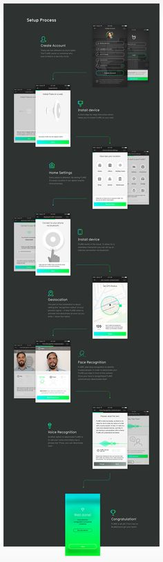BuddyGuard Home Security App - UI/UX | Abduzeedo