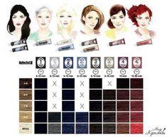 Как правильно сочетать цвет бровей с цветом волос. | Школа красоты