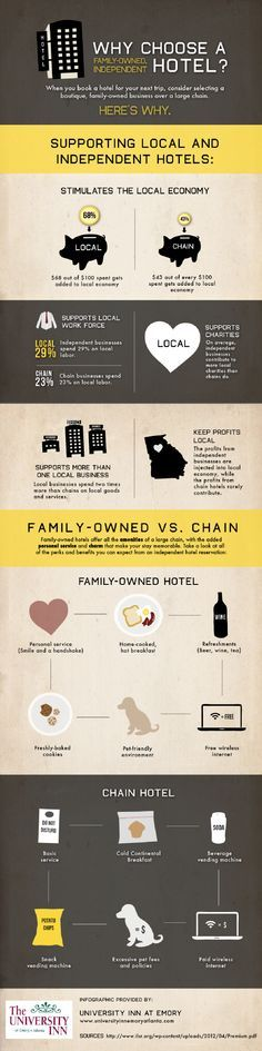 Why Choose a Family Friendly, Independent Hotel?