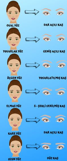 Most Popular Eyebrow Shapes by Face Shapes- Yüz Şekillerine Göre En Çok Yakışan Kaş Şekilleri If you're wondering which eyebrow shape is most suitable for which face type, we have told you how they are made, we are waiting. Face Contouring, Contouring And Highlighting, Trendy Mood, Eye Palettes, Face Shape Hairstyles, Perfect Eyebrows, Teeth Whitening, Face Shapes, What Is Like
