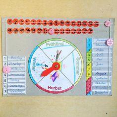 97 best Sachunterricht images on Pinterest | Primary school ...