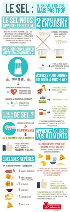 Le sel, il en faut un peu, mais pas trop ! Notre infographie sur : http://mafedecardio.org/sel-il-en-faut-peu-pas-trop/ …