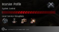 Incursion_profile.jpg 300×163 pixels