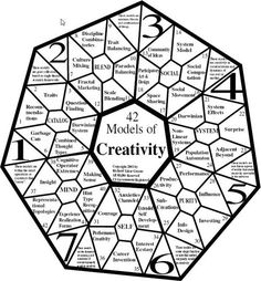 42 models of creativity—I love that he doesn't accept the premise that there is ONE creativity