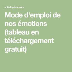 Mode d'emploi de nos émotions (tableau en téléchargement gratuit)