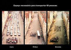 Comparação espacial entre bikes, ônibus e carros.