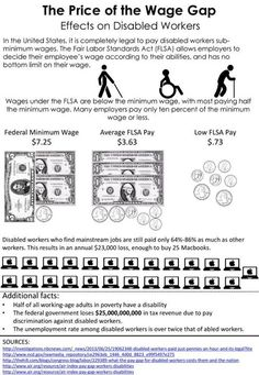 'In the United States it is completely legal to pay disabled workers sub-minimum wages. The Fair Labor Standards Act (FLSA) allows employers to decide their employee's wage according to their abilities and have no bottom limit on thier wage.Wages under FLSA are below the minimum wage with most paying half the minimum wage. Many employers pay only ten percent of the minimum or less. Disabled workers who find mainstream jobs are still paid only 64%-86% as much as other workers'