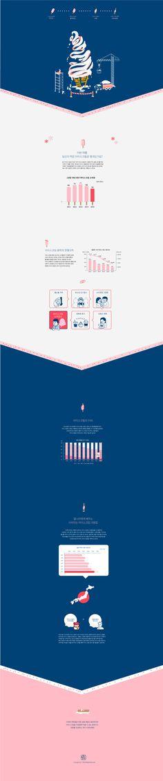 아이스크림의 몰락 웹디자인 - 그래픽 디자인, UI/UX