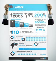 Twitter Infographics and Fun Facts by Fuel Royale (via Creattica)