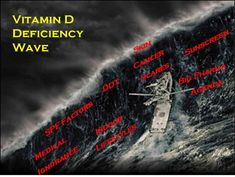 Overview Deficiency of vitamin D | VitaminDWiki Vitamin D Insufficiency, Now Vitamins, Cola Drinks, Vitamin D Deficiency, Health Problems, Drugs, Science