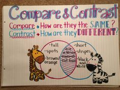 Compare and Contrast Anchor Chart . - Compare and Contrast Anchor Chart More Making use of Charts plus Topographical Maps Anchor Charts First Grade, Kindergarten Anchor Charts, Writing Anchor Charts, Kindergarten Reading, Teaching Reading, Learning, 2nd Grade Ela, First Grade Reading, First Grade Classroom