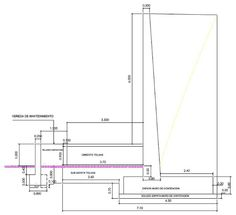 Design schematic for retaining wall & pads for Ball Mill and Hoppers. The preceding pictures show the base and footing for the wall.