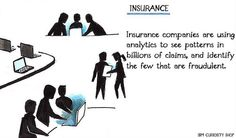 Insurance companies are using analytics to see patterns in billions of claims, and identify the few that are fraudulent. Curiosity Shop, Insurance Companies, Competitor Analysis, Big Data, Being Used, Patterns, Memes, Inspiration, Block Prints