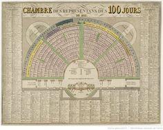 Chambre des représentans des 100 jours de 1815