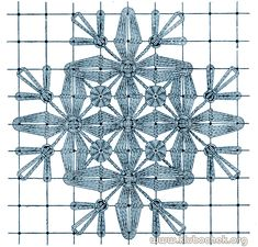 Mexican Embroidery, Crewel Embroidery, Embroidery Designs, Net Making, Teneriffe, Needle Lace, Filets, Tulle Lace, Textiles