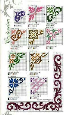Thrilling Designing Your Own Cross Stitch Embroidery Patterns Ideas. Exhilarating Designing Your Own Cross Stitch Embroidery Patterns Ideas. Cross Stitch Boarders, Cross Stitch Alphabet, Cross Stitch Flowers, Cross Stitch Charts, Cross Stitch Designs, Cross Stitching, Cross Stitch Embroidery, Embroidery Patterns, Hand Embroidery