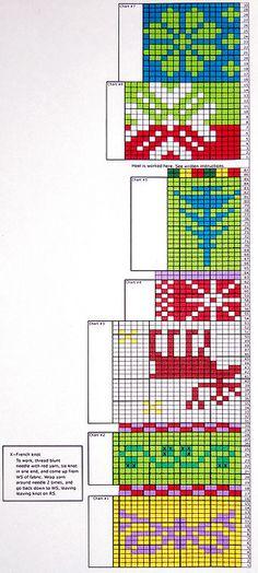 Knitting Chart for Monterey Christmas Stocking | by vjicha