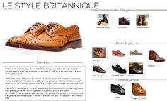 marques-britanniques