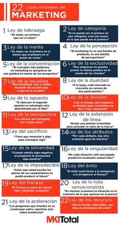 Las 22 leyes inmutables del marketing Plan De Marketing Digital 10ffcb15d782