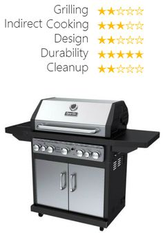 dyna glo gas grill reviewed in our 'Under $500 Gas Grill' article. We don't really recommend this gas grill.