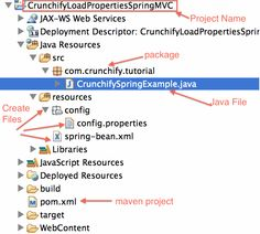 """Read config.properties value using Spring """"singleton"""" Scope in your Java Enterprise Application"""