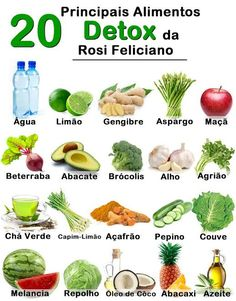 20 alimentos detox Rosi Feliciano top tricks on losing weight Week Detox Diet, Dietas Detox, Detox Kur, Lemon Detox, Detox Diet Plan, Cleanse Diet, Stomach Cleanse, Skin Detox, Smoothies Detox