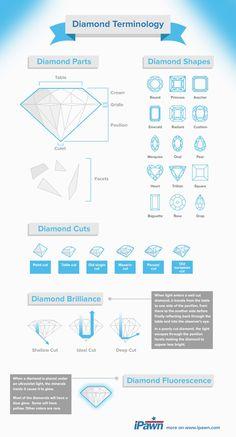 Diamonds Grading - Under the Hood