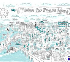 Richpicture Vision for Poole - Visualscribing.comVisualscribing.com