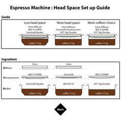 #kafee #кофе #kahvi #kopi