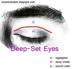 Small Deep Set Eyes Makeup - Mugeek Vidalondon