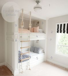 Built-in-Bunks-Details. This is the best DIY bunk bed I have seen!
