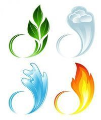 nice Body - Tattoo's - What's Your Element: Earth, Fire, Water or Air? Element Tattoo, Earth Air Fire Water, Earth Wind & Fire, Earth Symbols, Water Symbol, 4 Elements, Virgo Constellation Tattoo, Capricorn And Taurus, Fire Tattoo